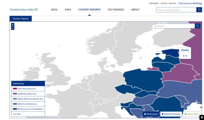 A screen capture of BTI's Transformation Index, showing all three Baltic states as democracies in consolidation.