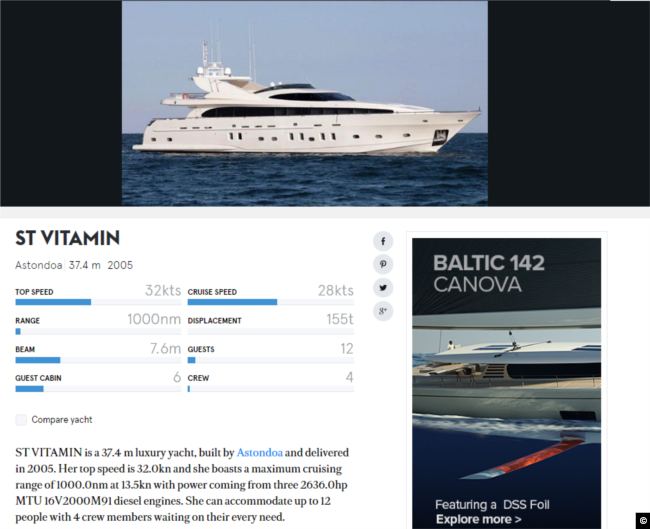 """A screen capture of """"Putin's Chef,"""" Yevgeniy Prigozhin's yacht Saint Vitamin, which was sanctioned over the Russian businessman's alleged efforts to influence the 2018 U.S. midterm elections Image from: https://www.boatinternational.com/yachts/the-superyacht-directory/st-vitamin--71769"""