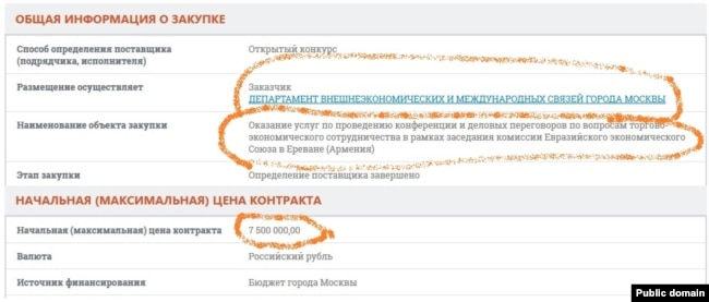 A screenshot of Zakupki.ru page displaying the Moscow city contract for EAEU