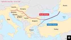 South Stream vs TurkStream