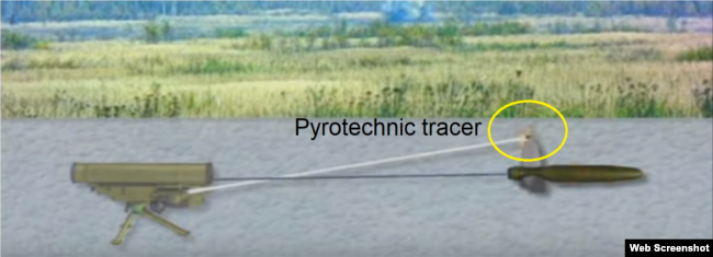 An animation showing the pyrotechnic tracer on the Metis-M, which rotates during flight